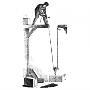 Woodcut of a person using a pulley